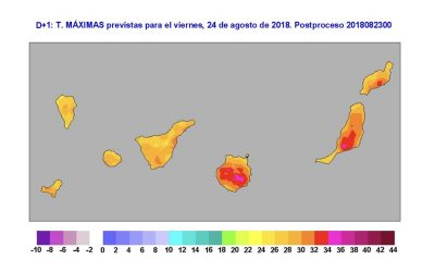 Weekend with high temperatures in Lanzarote